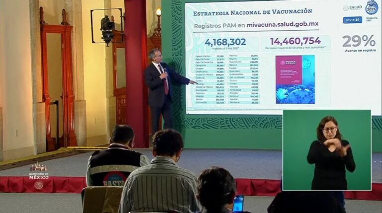 Colima, with the lowest number in the registry of senior citizens willing to be vaccinated